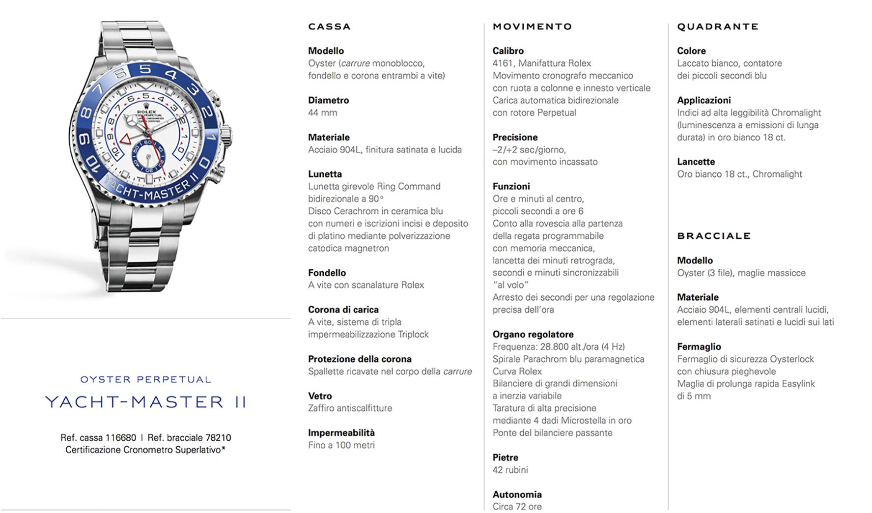 Novità 2017 Rolex Yacht Master 2